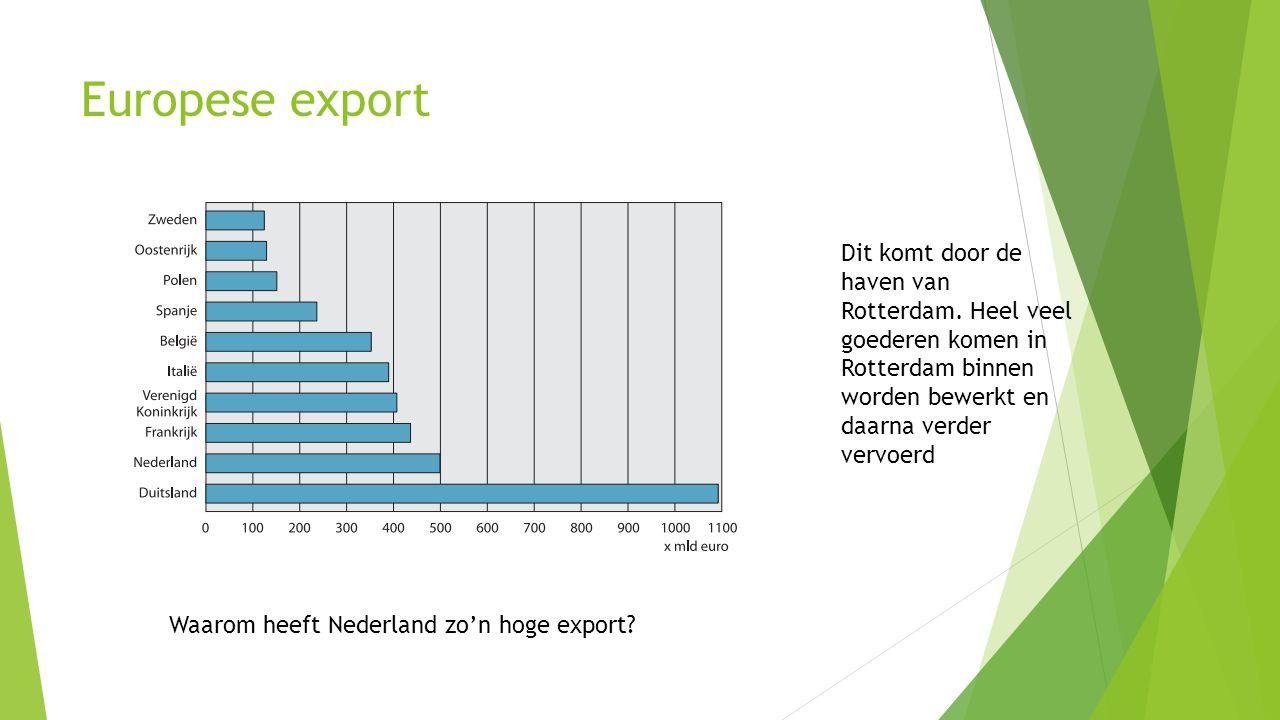 Europese export Waarom heeft Nederland zo'n hoge export? Dit komt door de haven van Rotterdam. Heel veel goederen komen in Rotterdam binnen worden bew