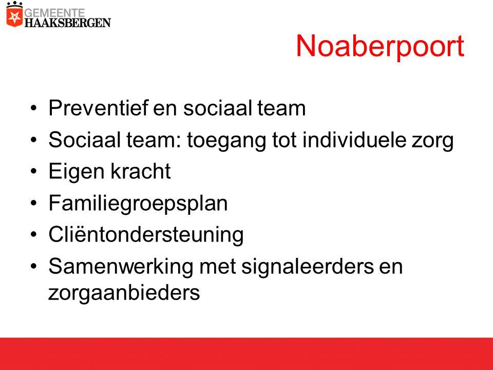 Noaberpoort Preventief en sociaal team Sociaal team: toegang tot individuele zorg Eigen kracht Familiegroepsplan Cliëntondersteuning Samenwerking met signaleerders en zorgaanbieders