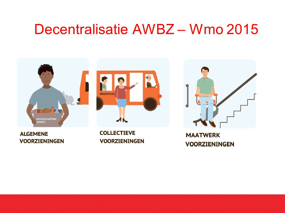 Decentralisatie AWBZ – Wmo 2015