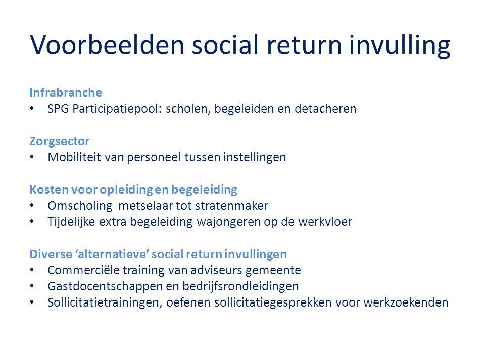 Voorbeelden social return invulling Infrabranche SPG Participatiepool: scholen, begeleiden en detacheren Zorgsector Mobiliteit van personeel tussen in