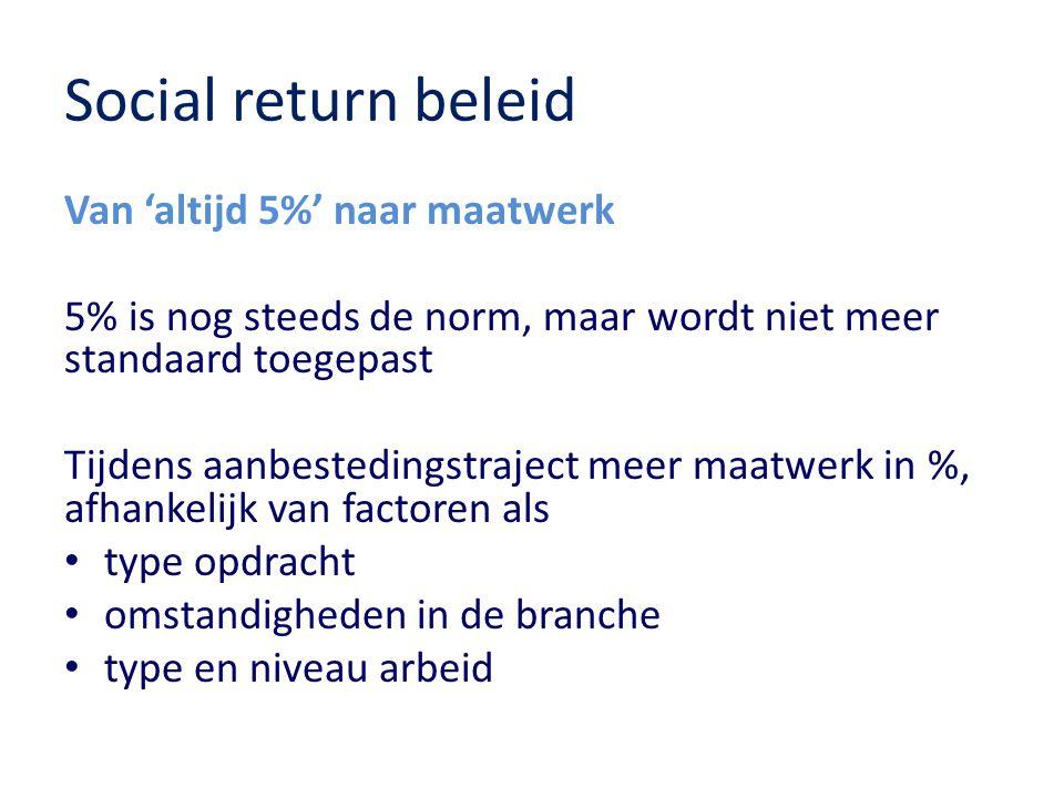 Social return beleid Van 'altijd 5%' naar maatwerk 5% is nog steeds de norm, maar wordt niet meer standaard toegepast Tijdens aanbestedingstraject mee