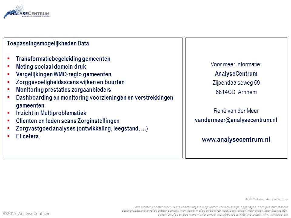 ©2015 AnalyseCentrum Toepassingsmogelijkheden Data  Transformatiebegeleiding gemeenten  Meting sociaal domein druk  Vergelijkingen WMO-regio gemeen