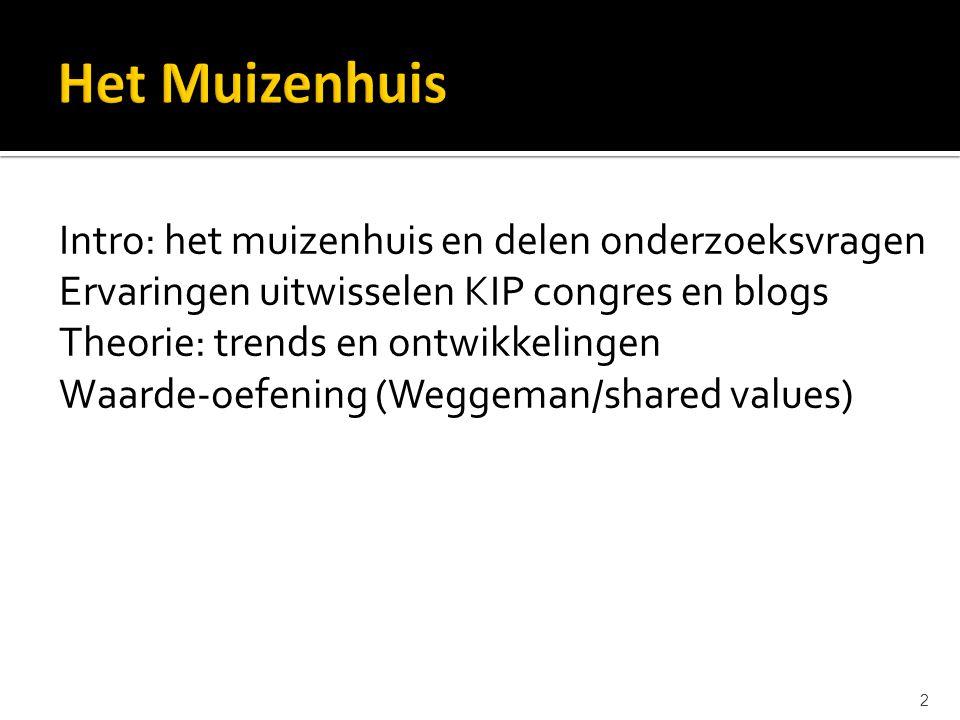 2 Intro: het muizenhuis en delen onderzoeksvragen Ervaringen uitwisselen KIP congres en blogs Theorie: trends en ontwikkelingen Waarde-oefening (Weggeman/shared values)