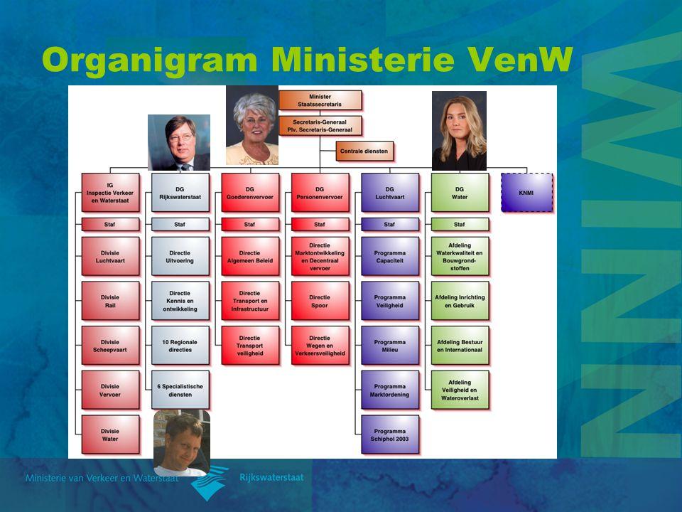 Organigram Ministerie VenW