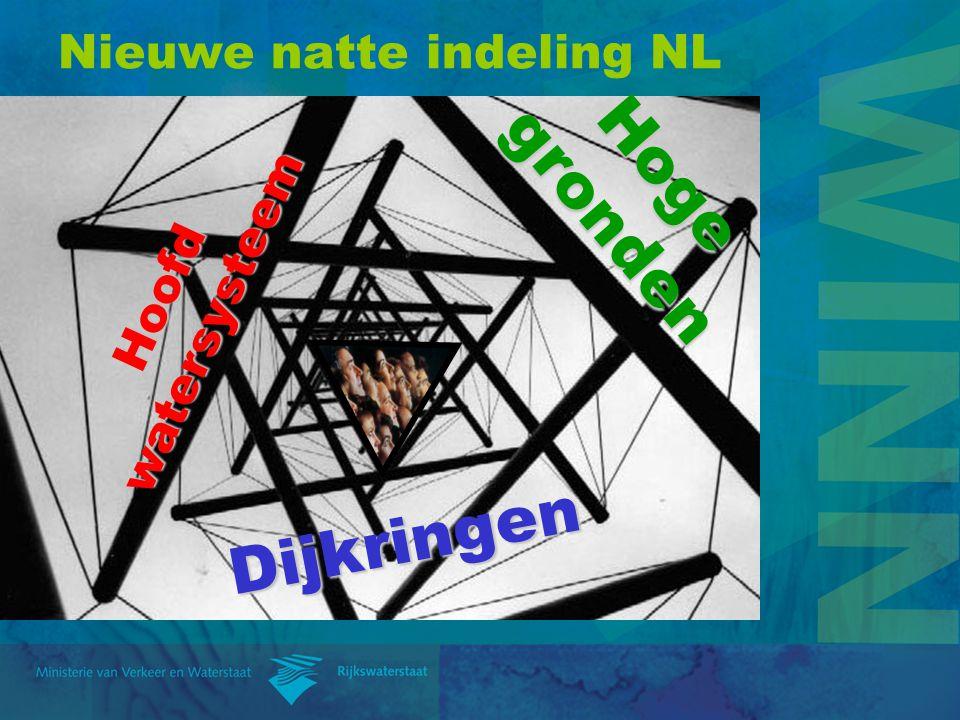 Hoofd watersysteem Hoge gronden Dijkringen Nieuwe natte indeling NL