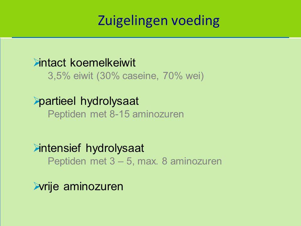 Zuigelingen voeding  intact koemelkeiwit 3,5% eiwit (30% caseine, 70% wei)  partieel hydrolysaat Peptiden met 8-15 aminozuren  intensief hydrolysaa