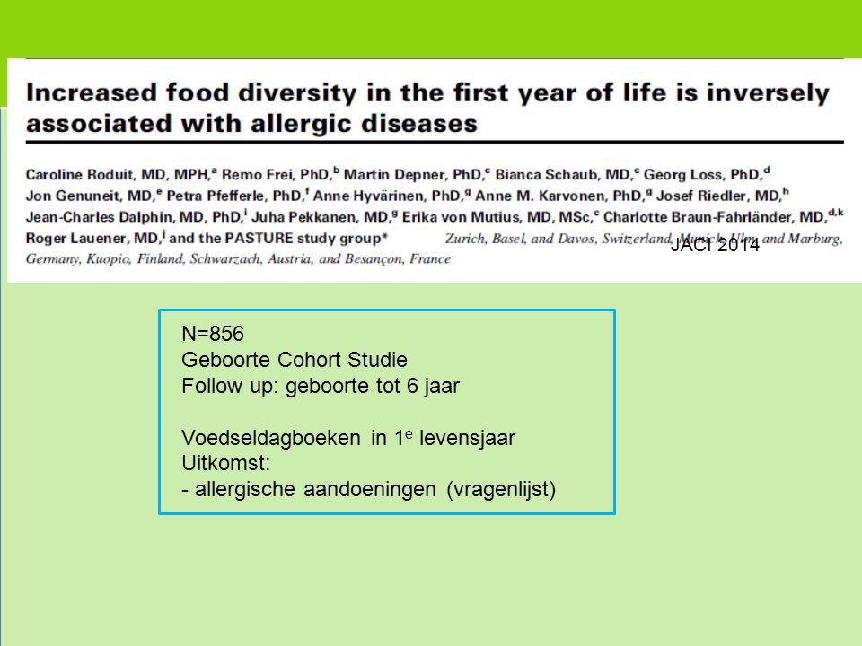 JACI 2014 N=856 Geboorte Cohort Studie Follow up: geboorte tot 6 jaar Voedseldagboeken in 1 e levensjaar Uitkomst: - allergische aandoeningen (vragenl