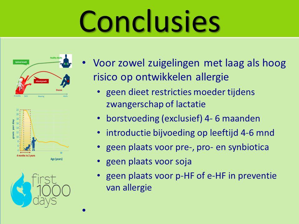Conclusies Voor zowel zuigelingen met laag als hoog risico op ontwikkelen allergie geen dieet restricties moeder tijdens zwangerschap of lactatie bors