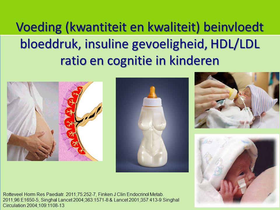 Rotteveel Horm Res Paediatr. 2011;75:252-7, Finken J Clin Endocrinol Metab. 2011;96:E1650-5, Singhal Lancet 2004;363:1571-8 & Lancet 2001;357:413-9 Si