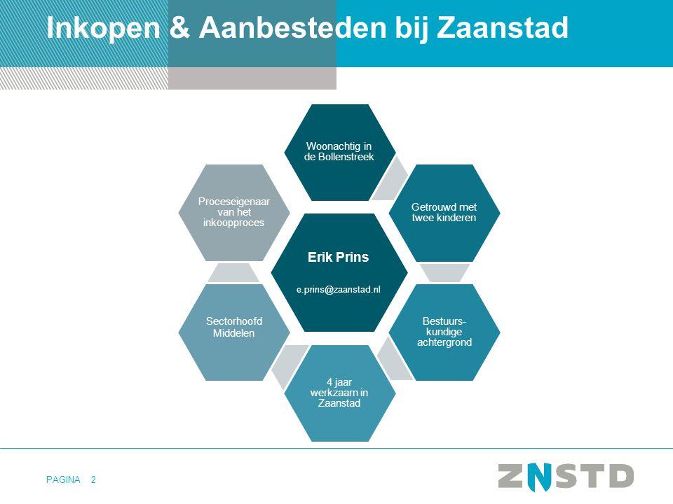 PAGINA2 Inkopen & Aanbesteden bij Zaanstad Erik Prins e.prins@zaanstad.nl Woonachtig in de Bollenstreek Getrouwd met twee kinderen Bestuurs- kundige a