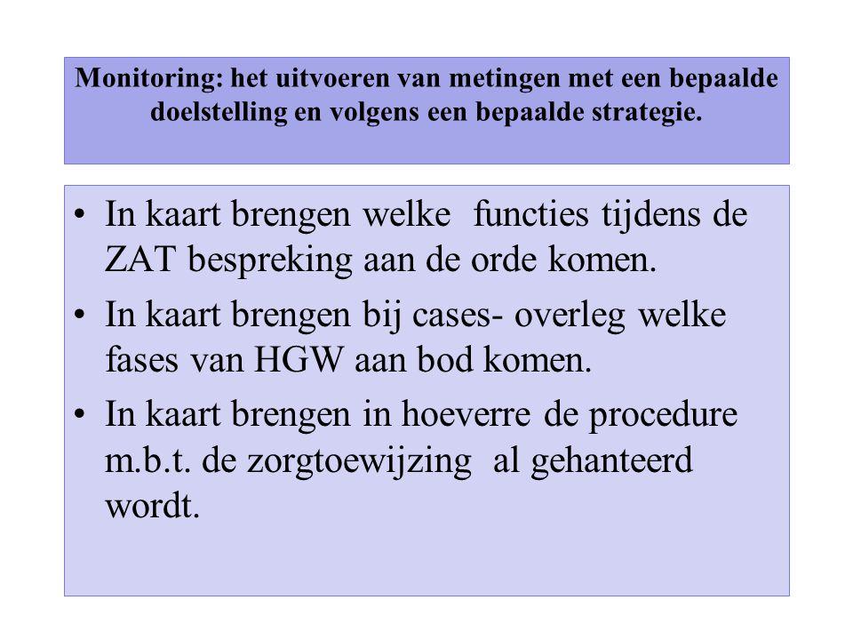 Monitoring: het uitvoeren van metingen met een bepaalde doelstelling en volgens een bepaalde strategie. In kaart brengen welke functies tijdens de ZAT