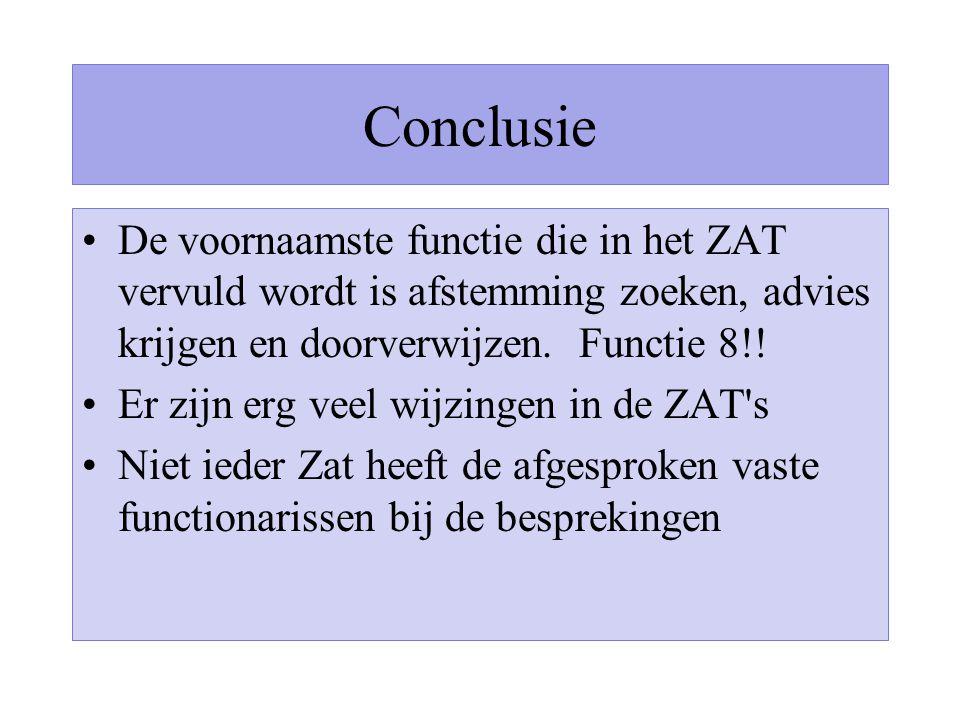 Conclusie De voornaamste functie die in het ZAT vervuld wordt is afstemming zoeken, advies krijgen en doorverwijzen. Functie 8!! Er zijn erg veel wijz