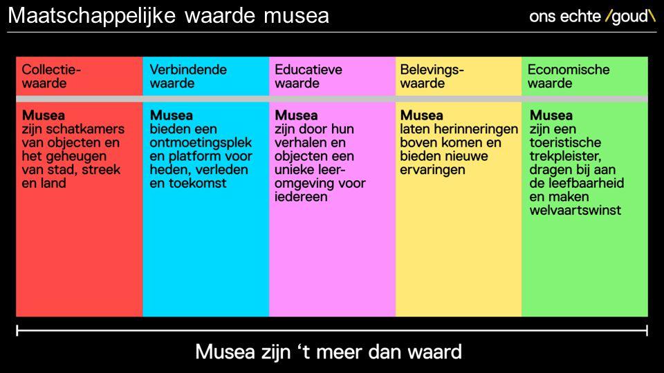 Maatschappelijke waarde musea