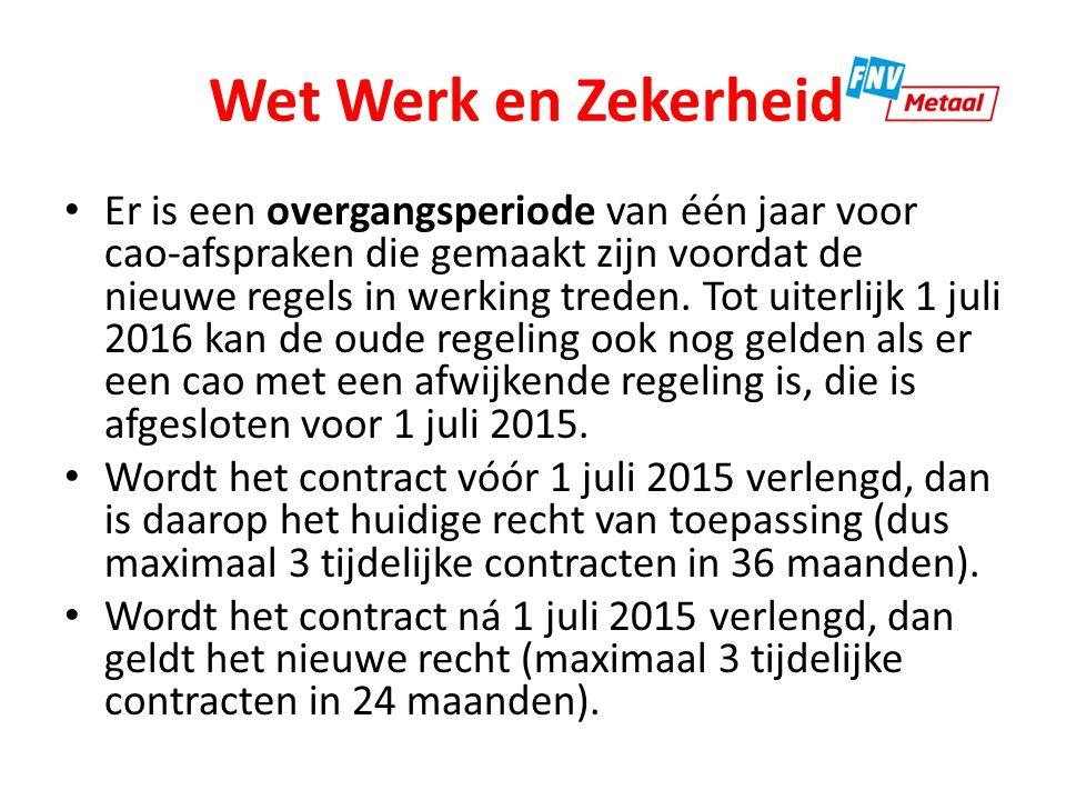Wet Werk en Zekerheid Krijg je tijdig te horen of het contract wordt verlengd?