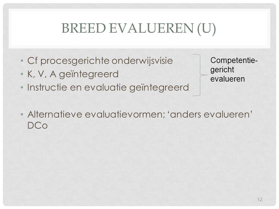 BREED EVALUEREN (U) Cf procesgerichte onderwijsvisie K, V, A geïntegreerd Instructie en evaluatie geïntegreerd Alternatieve evaluatievormen; 'anders e