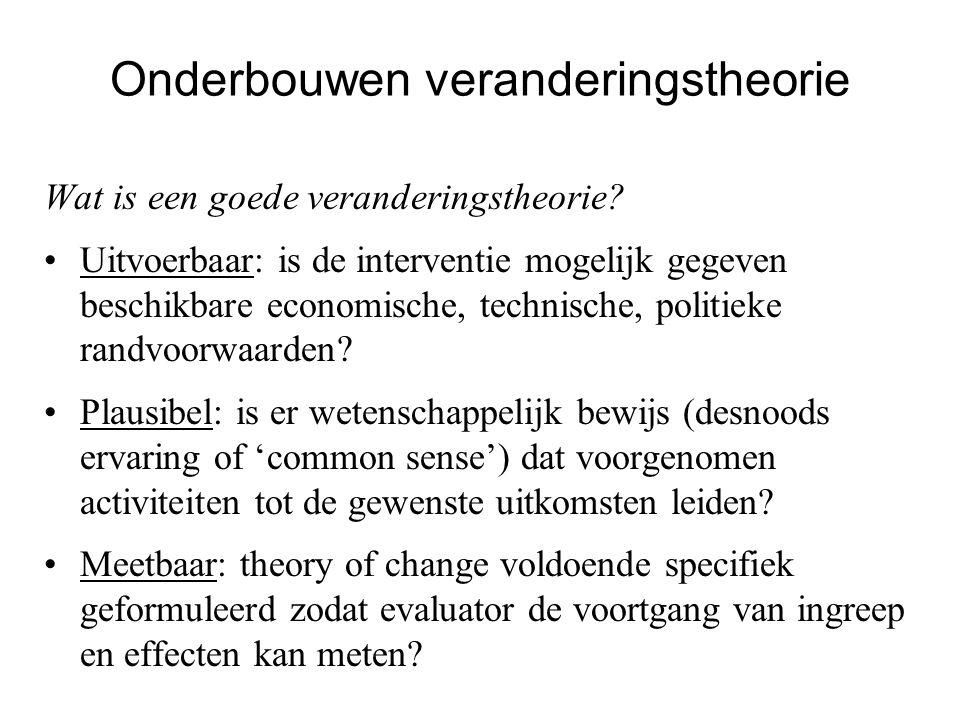 Onderbouwen veranderingstheorie Wat is een goede veranderingstheorie? Uitvoerbaar: is de interventie mogelijk gegeven beschikbare economische, technis