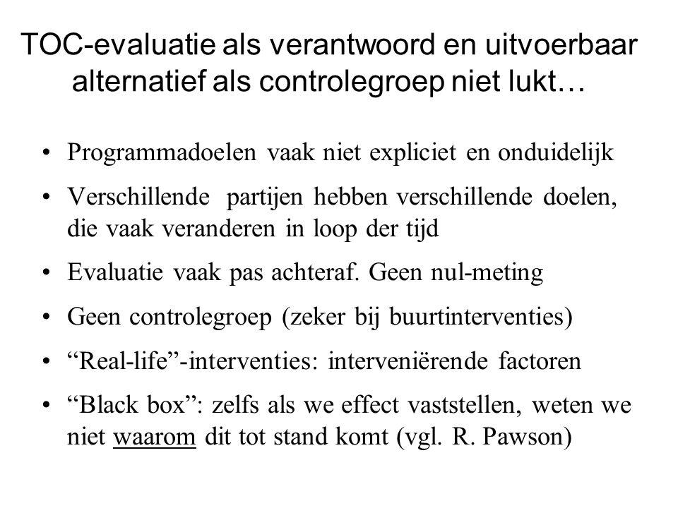TOC-evaluatie als verantwoord en uitvoerbaar alternatief als controlegroep niet lukt… Programmadoelen vaak niet expliciet en onduidelijk Verschillende
