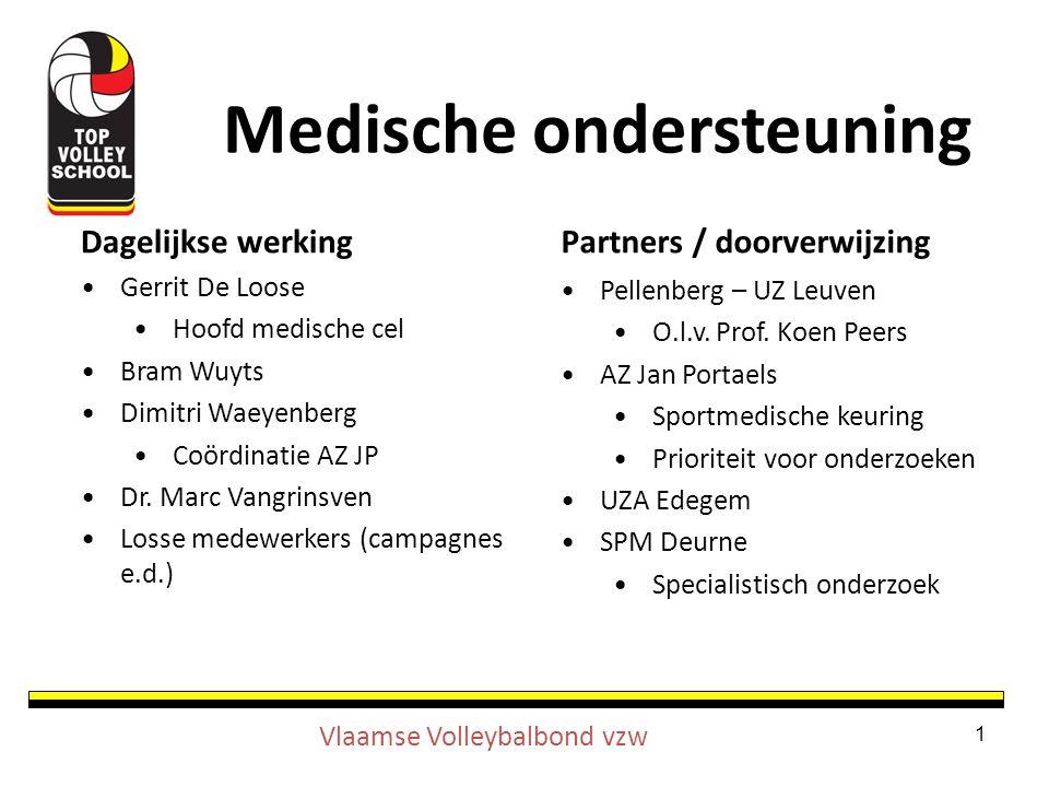 1 Vlaamse Volleybalbond vzw Dagelijkse werking Gerrit De Loose Hoofd medische cel Bram Wuyts Dimitri Waeyenberg Coördinatie AZ JP Dr.