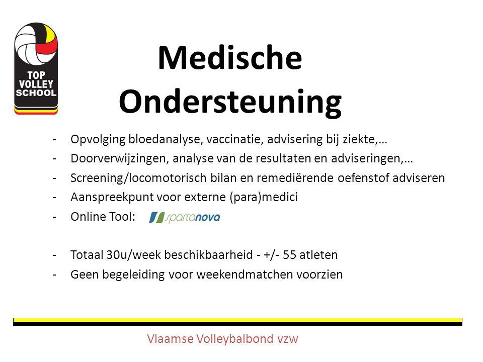 -Opvolging bloedanalyse, vaccinatie, advisering bij ziekte,… -Doorverwijzingen, analyse van de resultaten en adviseringen,… -Screening/locomotorisch bilan en remediërende oefenstof adviseren -Aanspreekpunt voor externe (para)medici -Online Tool: -Totaal 30u/week beschikbaarheid - +/- 55 atleten -Geen begeleiding voor weekendmatchen voorzien Vlaamse Volleybalbond vzw Medische Ondersteuning