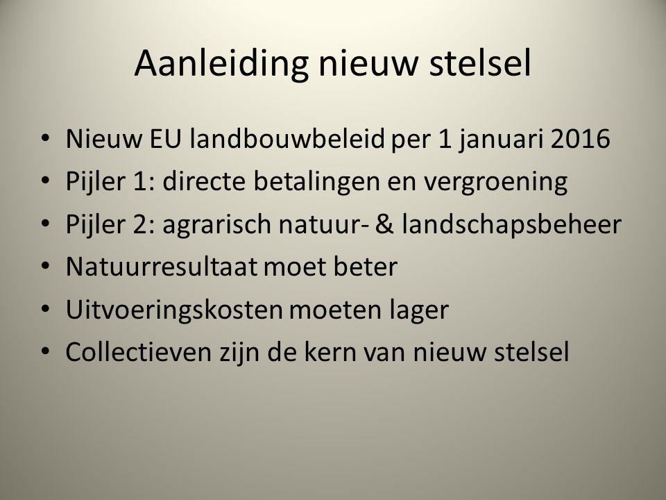 Beheer van lijnvormige beplantingen met bomen (ingekort voorbeeld van een pakket) Beschrijving: Lijnvormige beplantingen komen in Nederland in verschillende vormen voor; elzensingels, houtwallen, lanen en bossingels zijn enkel voorbeelden.