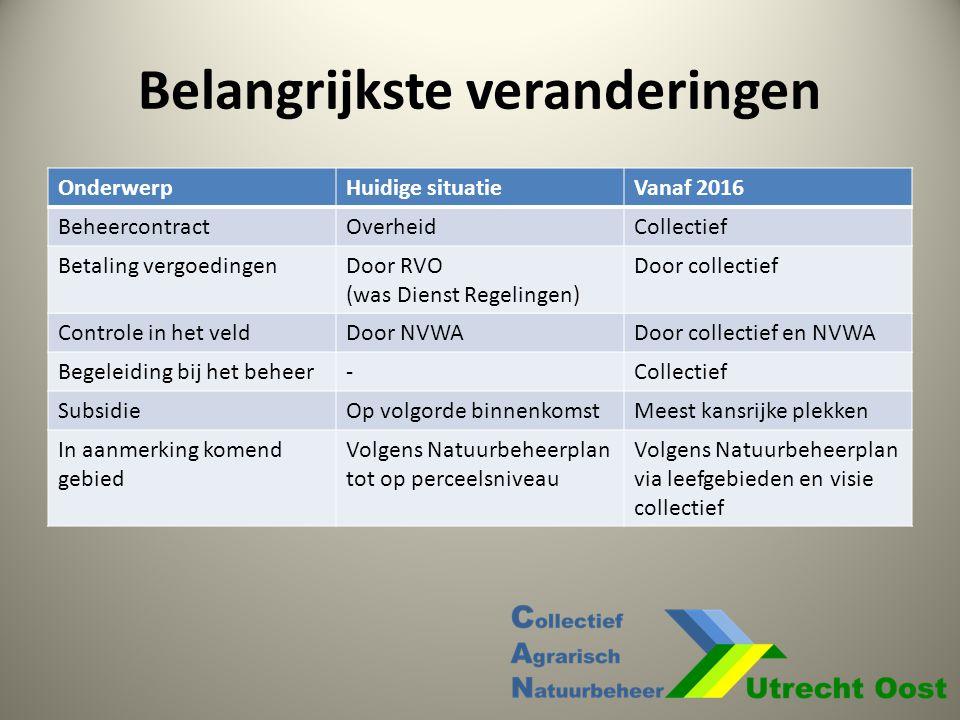 Ontwikkeling collectief Coöperatie Agrarisch Natuurbeheer Utrecht Oost UA Professionalisering Kwaliteitshandboek Certificering Overheadkosten verlagen Catalogus Groenblauwe diensten Richtlijn: 15% overhead, 85% beheerder