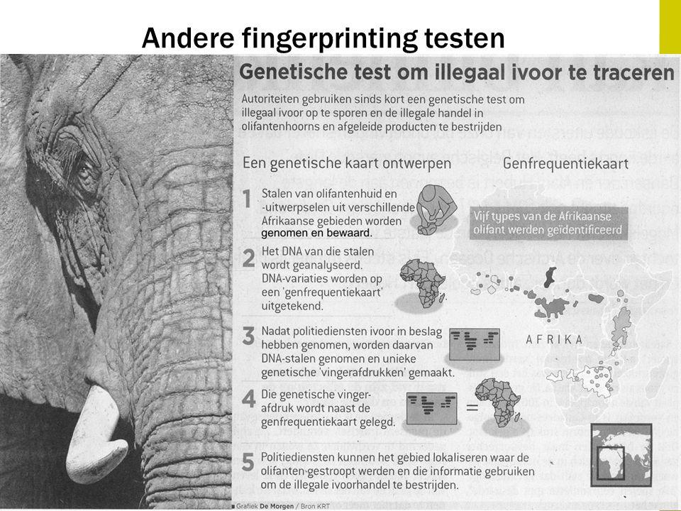 Andere fingerprinting testen