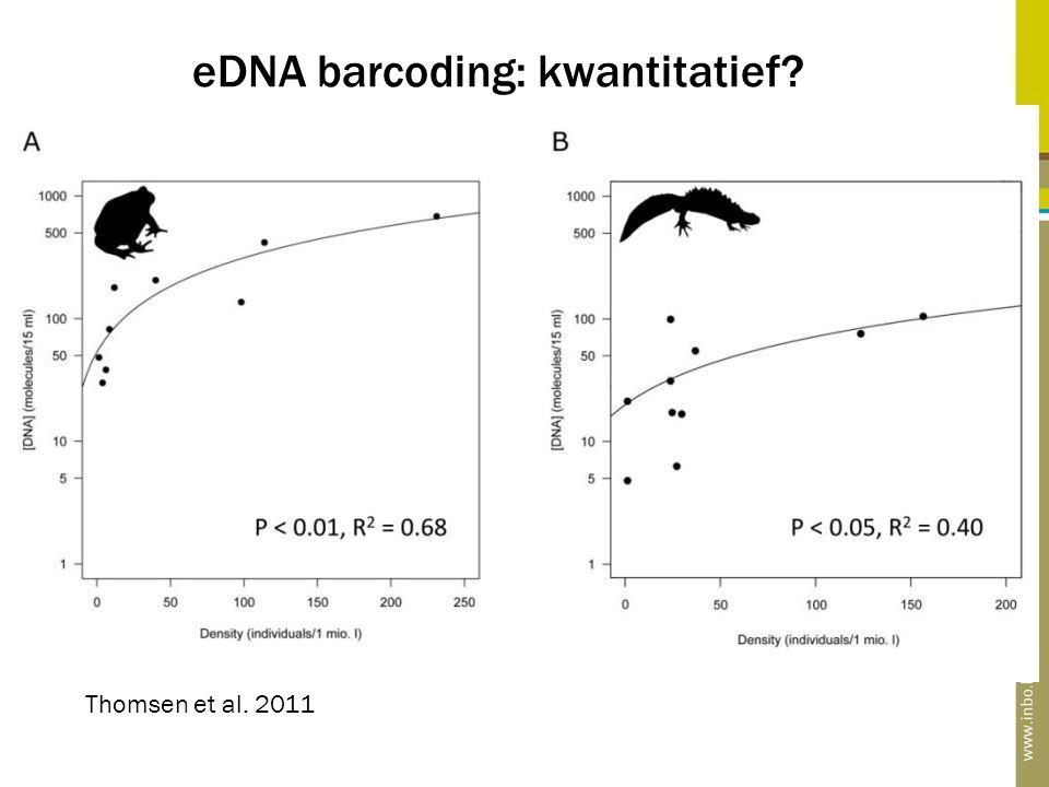 eDNA barcoding: kwantitatief? Thomsen et al. 2011