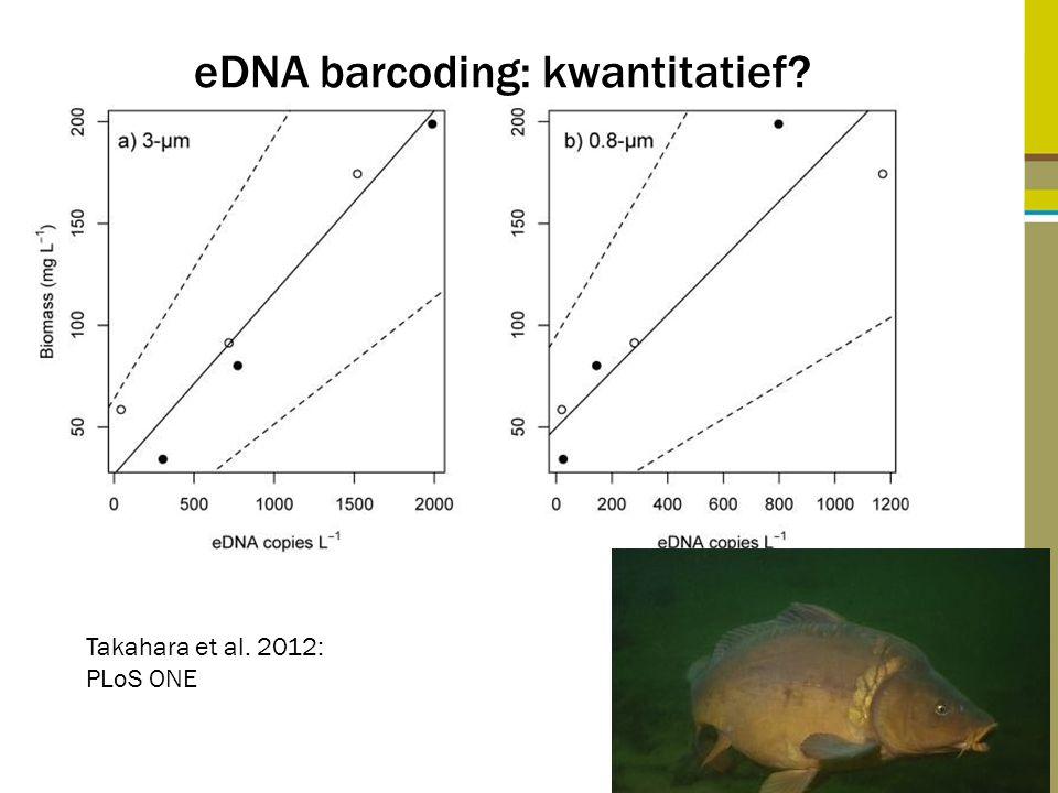 eDNA barcoding: kwantitatief? Takahara et al. 2012: PLoS ONE
