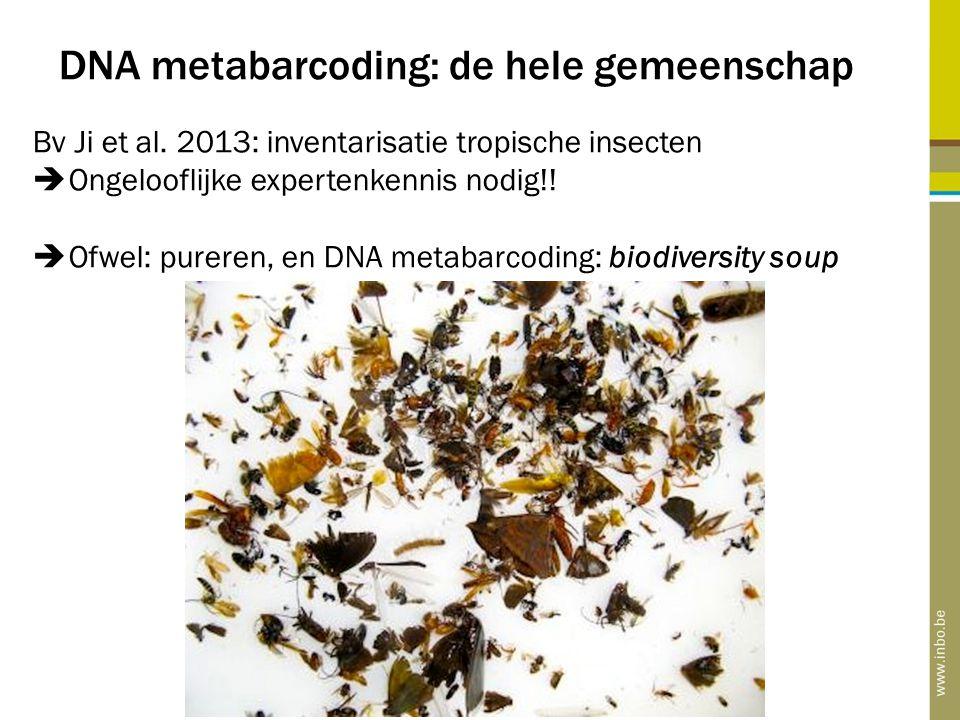 DNA metabarcoding: de hele gemeenschap Bv Ji et al. 2013: inventarisatie tropische insecten  Ongelooflijke expertenkennis nodig!!  Ofwel: pureren, e