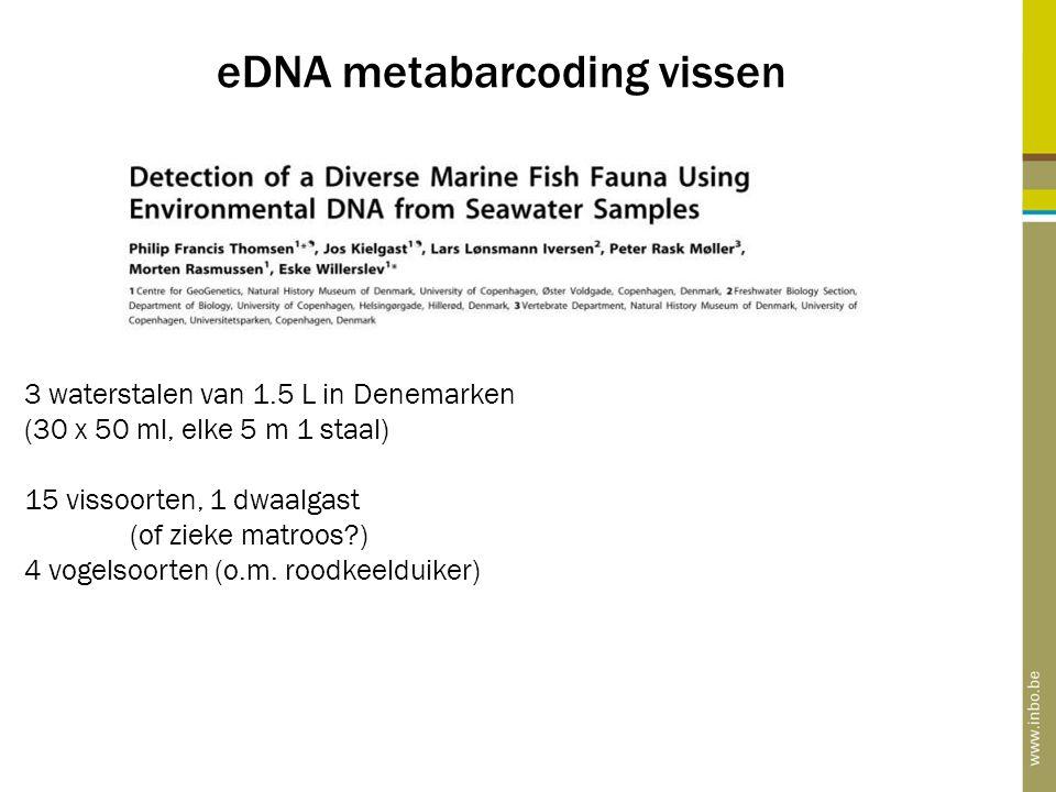 eDNA metabarcoding vissen 3 waterstalen van 1.5 L in Denemarken (30 x 50 ml, elke 5 m 1 staal) 15 vissoorten, 1 dwaalgast (of zieke matroos?) 4 vogels