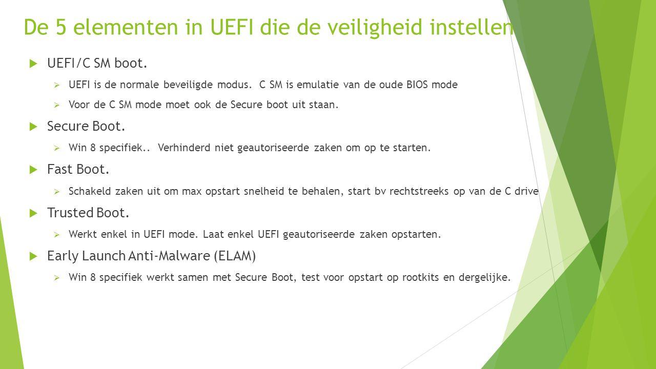 De 5 elementen in UEFI die de veiligheid instellen  UEFI/C SM boot.