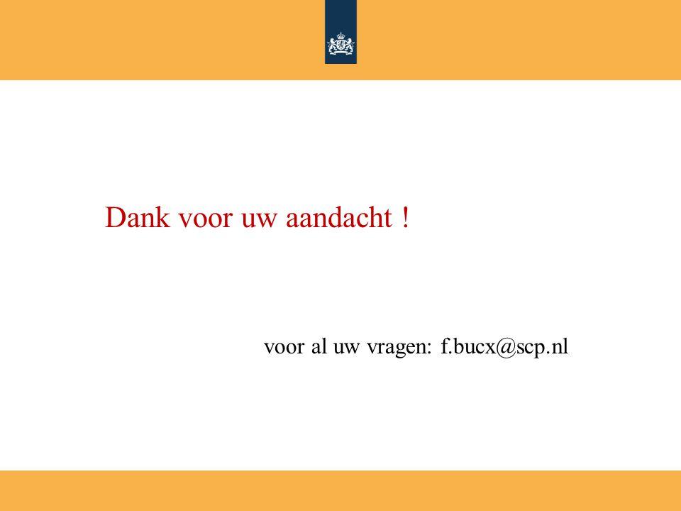 Dank voor uw aandacht ! voor al uw vragen: f.bucx@scp.nl