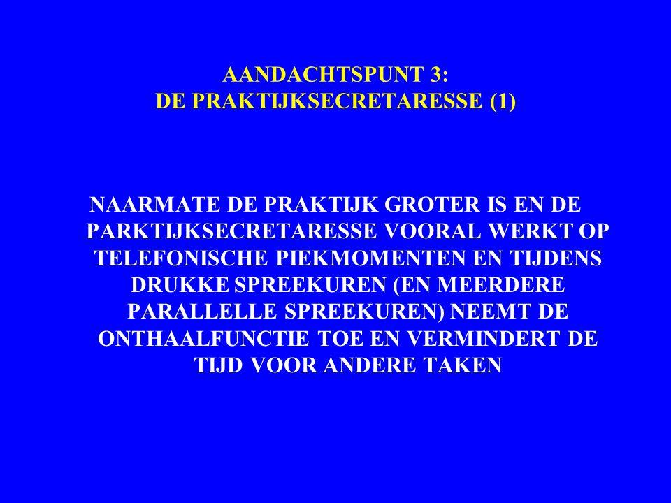 AANDACHTSPUNT 3: DE PRAKTIJKSECRETARESSE (1) NAARMATE DE PRAKTIJK GROTER IS EN DE PARKTIJKSECRETARESSE VOORAL WERKT OP TELEFONISCHE PIEKMOMENTEN EN TIJDENS DRUKKE SPREEKUREN (EN MEERDERE PARALLELLE SPREEKUREN) NEEMT DE ONTHAALFUNCTIE TOE EN VERMINDERT DE TIJD VOOR ANDERE TAKEN