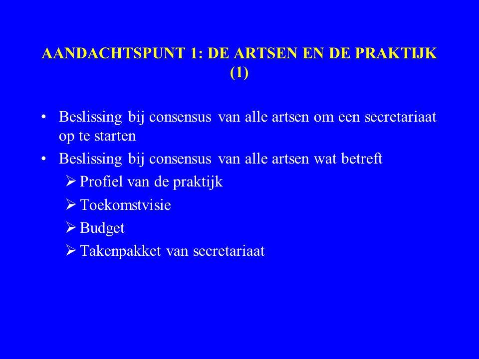 AANDACHTSPUNT 1: DE ARTSEN EN DE PRAKTIJK (1) Beslissing bij consensus van alle artsen om een secretariaat op te starten Beslissing bij consensus van alle artsen wat betreft  Profiel van de praktijk  Toekomstvisie  Budget  Takenpakket van secretariaat