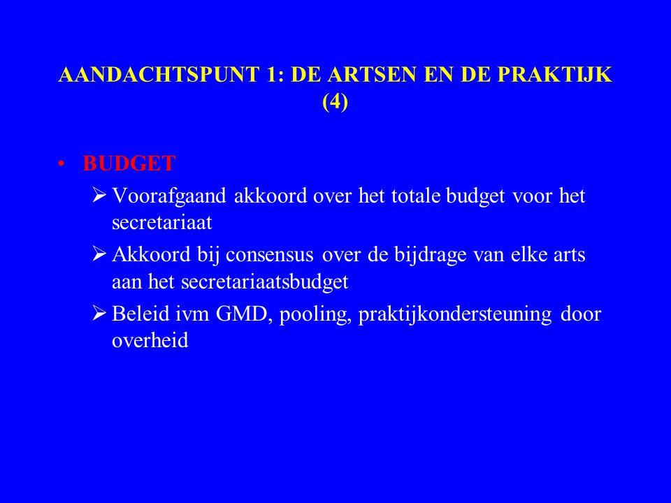 AANDACHTSPUNT 1: DE ARTSEN EN DE PRAKTIJK (4) BUDGET  Voorafgaand akkoord over het totale budget voor het secretariaat  Akkoord bij consensus over de bijdrage van elke arts aan het secretariaatsbudget  Beleid ivm GMD, pooling, praktijkondersteuning door overheid