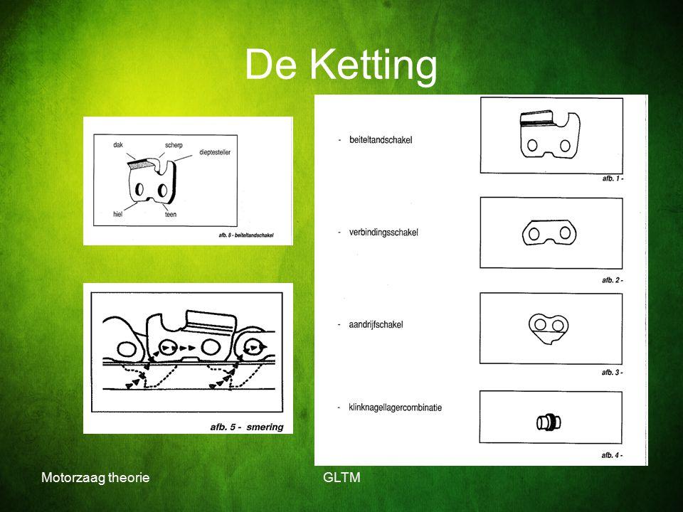 Motorzaag theorieGLTM De Ketting