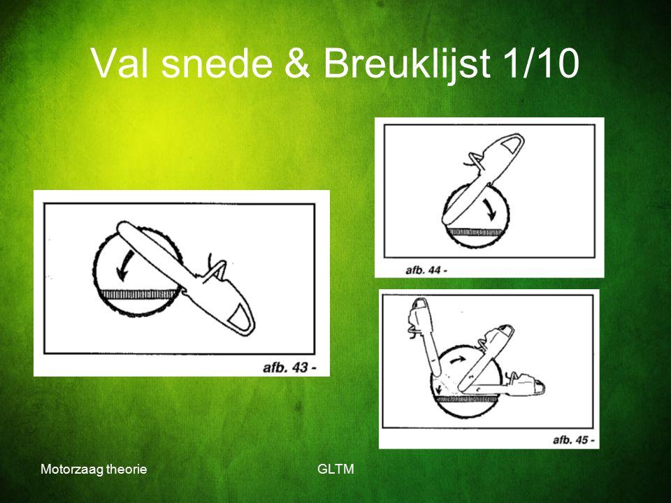 Motorzaag theorieGLTM Val snede & Breuklijst 1/10