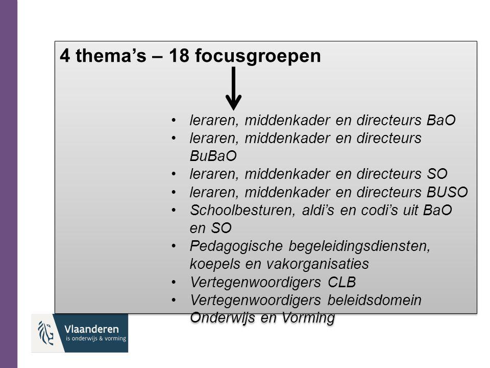 4 thema's – 18 focusgroepen leraren, middenkader en directeurs BaO leraren, middenkader en directeurs BuBaO leraren, middenkader en directeurs SO lera