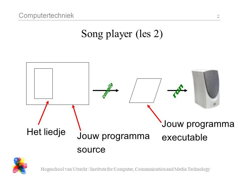 Computertechniek Hogeschool van Utrecht / Institute for Computer, Communication and Media Technology 3 MIDI Song player (les 4) Jouw programma source Het liedje Jouw programma executable MIDI file