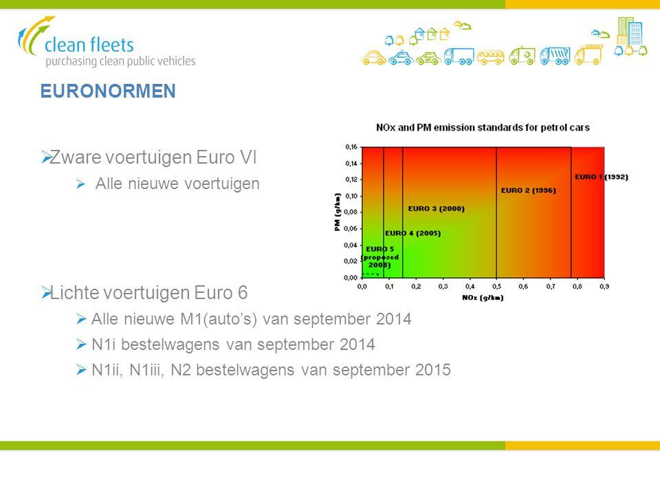 EURONORMEN  Zware voertuigen Euro VI  Alle nieuwe voertuigen  Lichte voertuigen Euro 6  Alle nieuwe M1(auto's) van september 2014  N1i bestelwagens van september 2014  N1ii, N1iii, N2 bestelwagens van september 2015