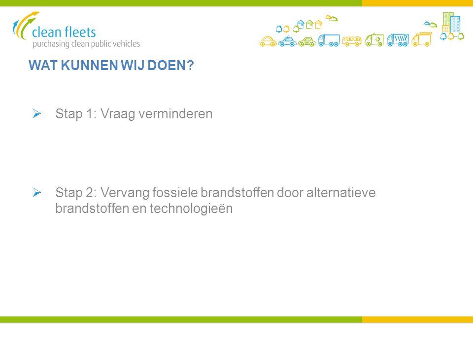 WAT KUNNEN WIJ DOEN?  Stap 1: Vraag verminderen  Stap 2: Vervang fossiele brandstoffen door alternatieve brandstoffen en technologieën