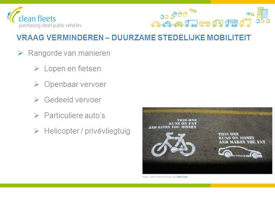 VRAAG VERMINDEREN – DUURZAME STEDELIJKE MOBILITEIT  Rangorde van manieren  Lopen en fietsen  Openbaar vervoer  Gedeeld vervoer  Particuliere auto