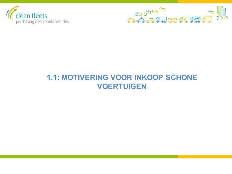 1.1: MOTIVERING VOOR INKOOP SCHONE VOERTUIGEN