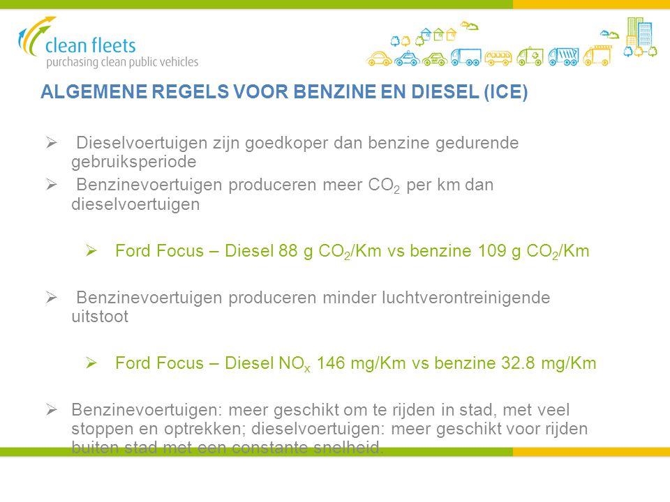ALGEMENE REGELS VOOR BENZINE EN DIESEL (ICE)  Dieselvoertuigen zijn goedkoper dan benzine gedurende gebruiksperiode  Benzinevoertuigen produceren me