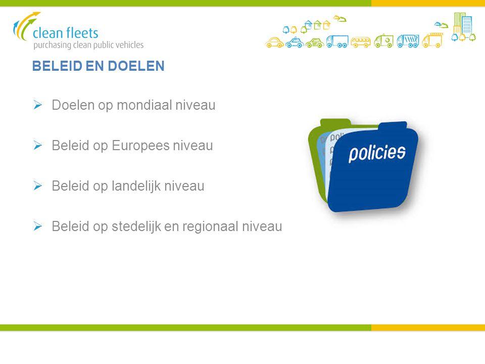 BELEID EN DOELEN  Doelen op mondiaal niveau  Beleid op Europees niveau  Beleid op landelijk niveau  Beleid op stedelijk en regionaal niveau