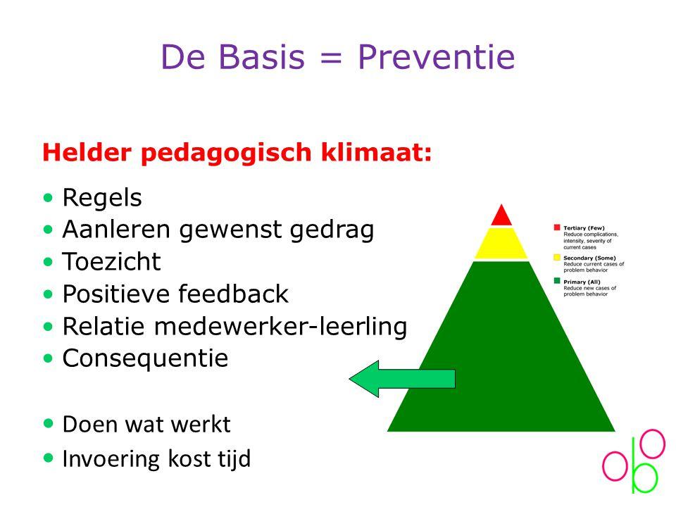 De Basis = Preventie Helder pedagogisch klimaat: Regels Aanleren gewenst gedrag Toezicht Positieve feedback Relatie medewerker-leerling Consequentie Doen wat werkt Invoering kost tijd