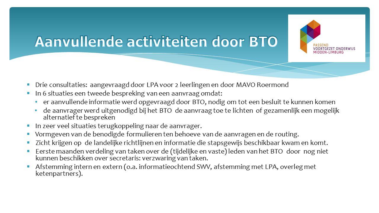  Drie consultaties: aangevraagd door LPA voor 2 leerlingen en door MAVO Roermond  In 6 situaties een tweede bespreking van een aanvraag omdat: er aa