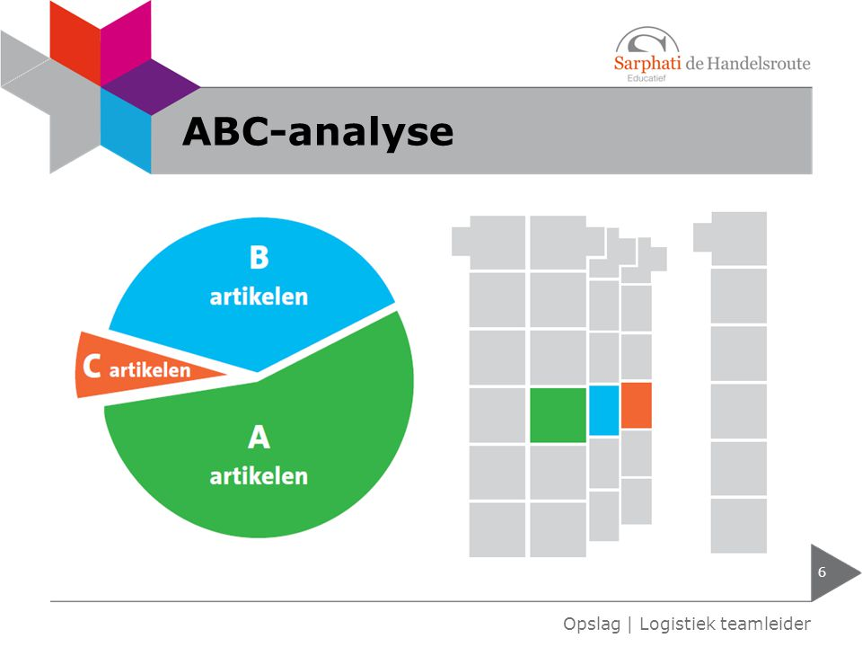 ABC-analyse 6 Opslag | Logistiek teamleider
