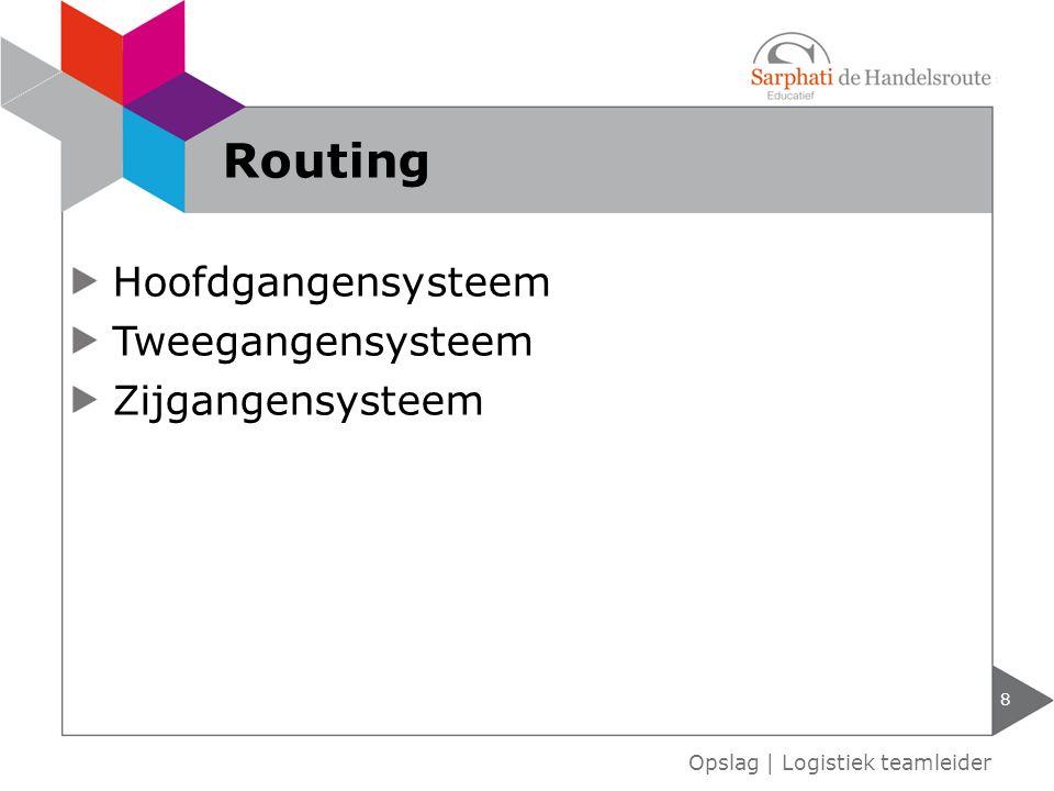 Hoofdgangensysteem Tweegangensysteem Zijgangensysteem 8 Opslag | Logistiek teamleider Routing