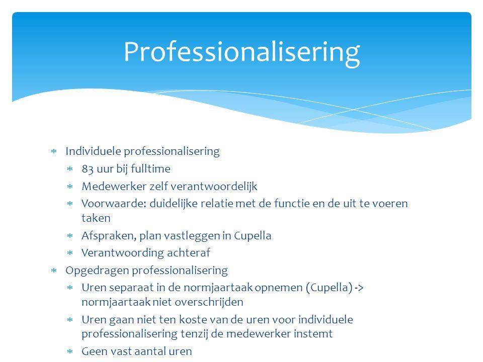  Individuele professionalisering  83 uur bij fulltime  Medewerker zelf verantwoordelijk  Voorwaarde: duidelijke relatie met de functie en de uit t